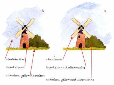 как нарисовать мельницу акварелью